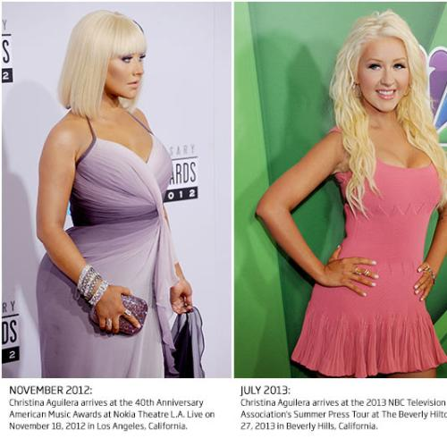 Christina Aguilera's Body Transformation